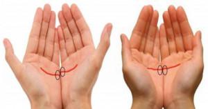 Ανοιξε τα χέρια σου και δες τι... λένε οι γραμμές στις παλάμες για τα ερωτικά σου (video)