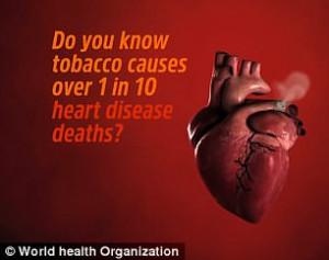 Τι κάνει το τσιγάρο στον οργανισμό: Όλη η διαδικασία (video)